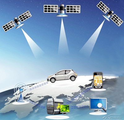 GPS车辆定位管理系统